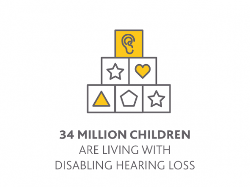 Cochlear Australia – Early Intervention